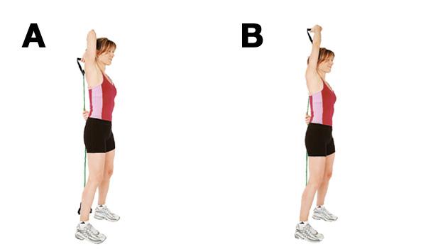 extension-unilaterale-avant-bras