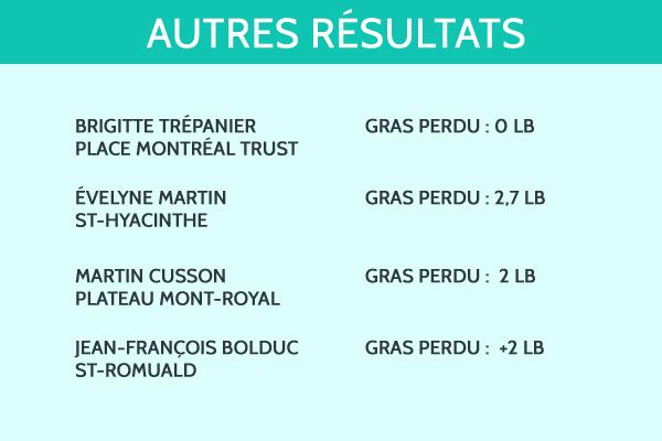 Autres candidats_sem 7_fr