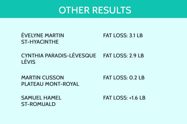 Autres resultats_semaine 10_en