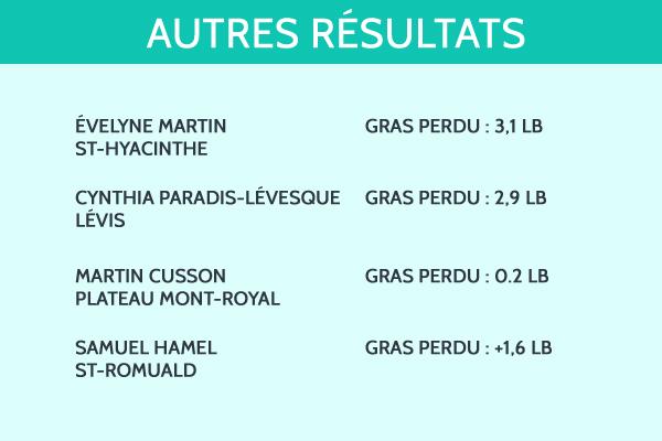 Autres resultats_semaine 10_fr