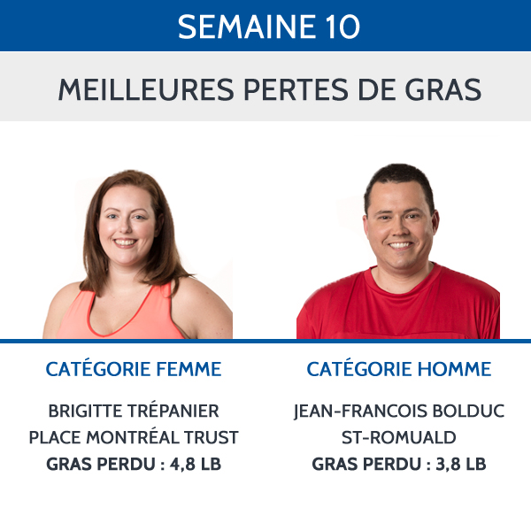 Top 2_semaine 10_fr