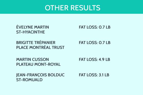 Autres-resultats_semaine-11-en