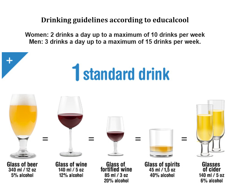 How Many Drinks Per Day Are Safe