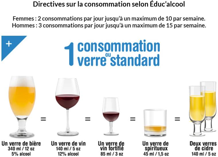 recommandation_alcool_fr_v2