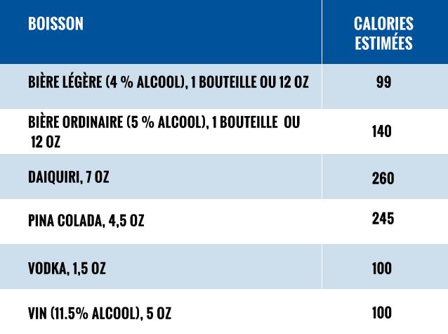 Tableau alcool fr