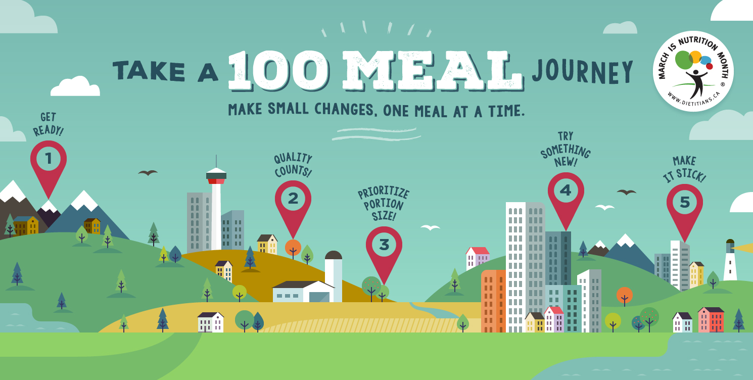 nutrition month take a 100 meal journey