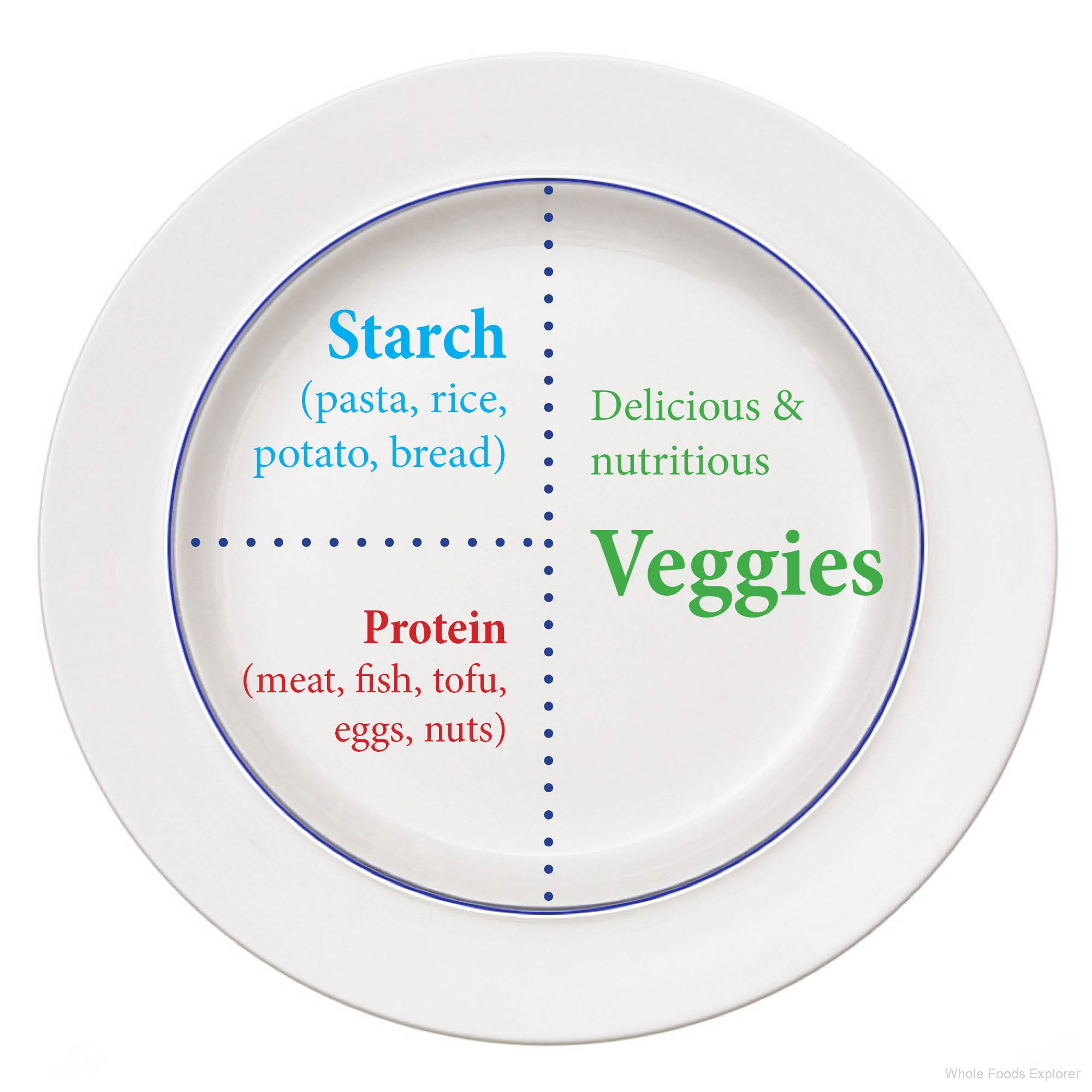 healthy plate1