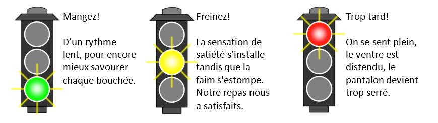 feu_satiete