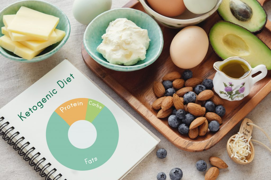 ketogenic diet with nutrition diagram