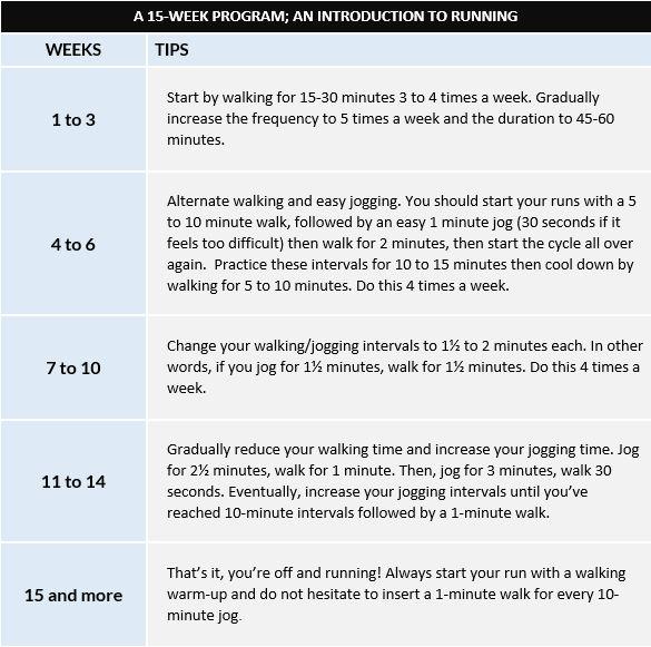 jogging running calendar