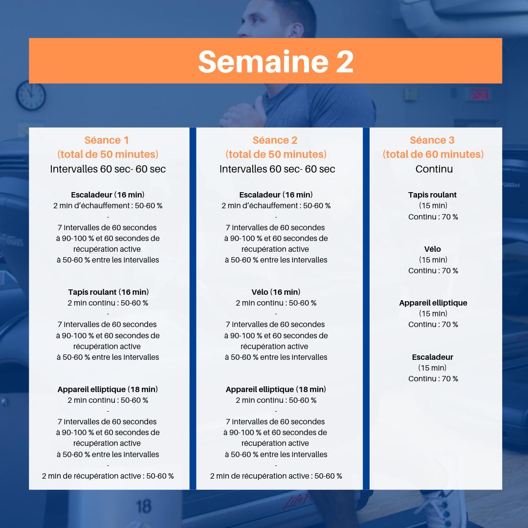 programme-entrainement_defi-4x4_semaine-2