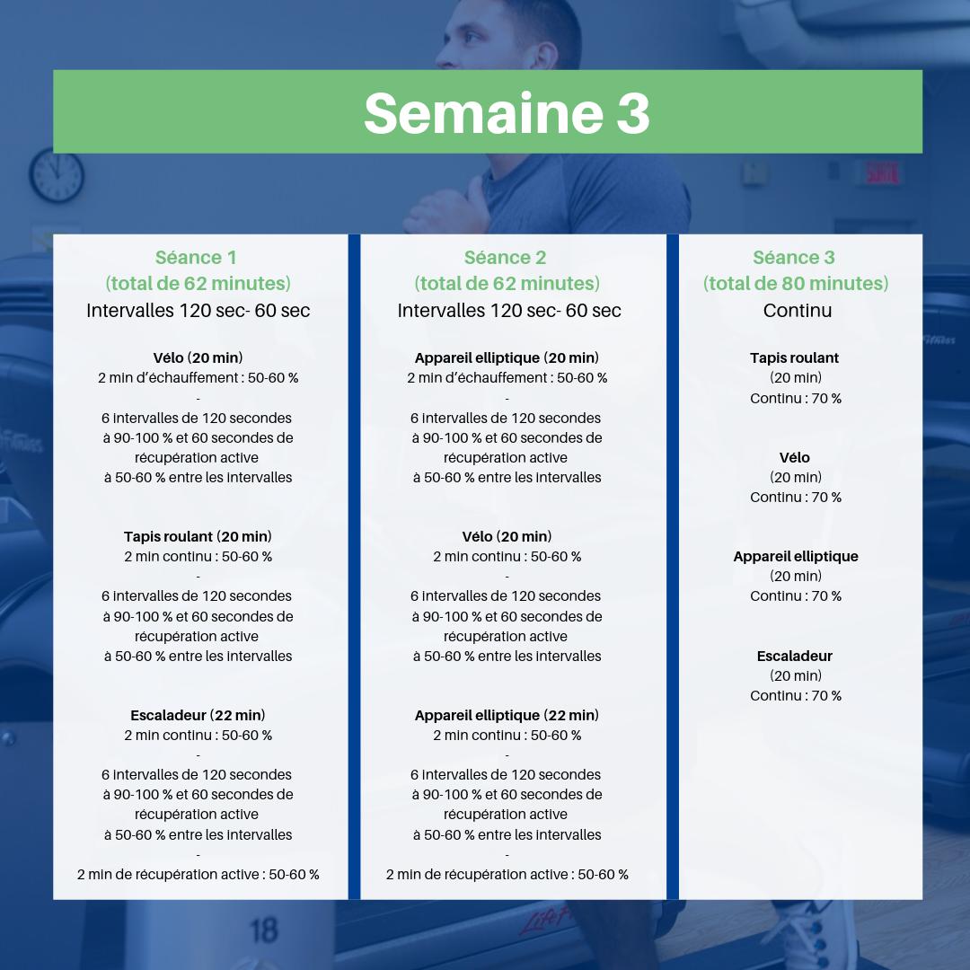 programme-entrainement_defi-4x4_semaine-3