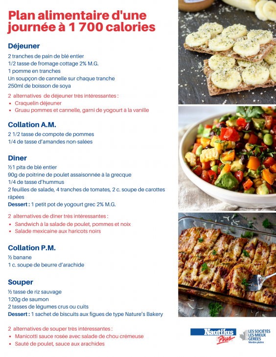 plan-alimentaire_1-journee_1700calories